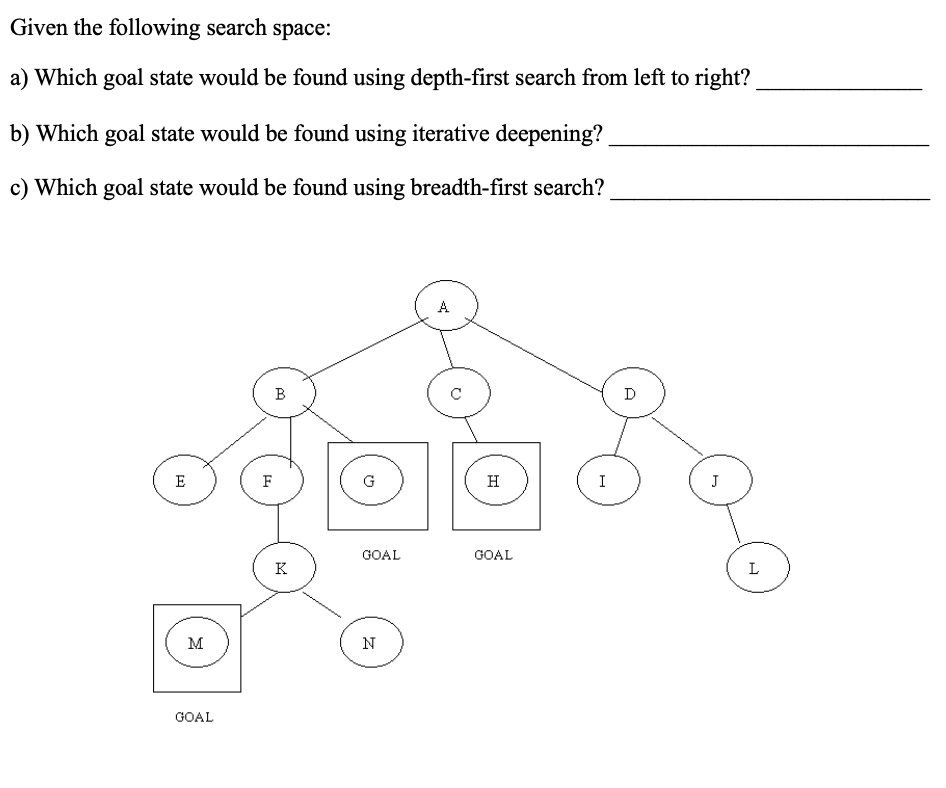 Given The Following Search E A Which Goal State Would Be Found Using Depth