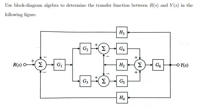 Solved Use Block Diagram Algebra To Determine The Transfe