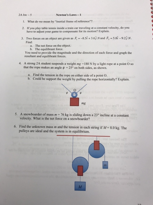 Solved: 2A Hw-5 Newton's Laws-1 I. What Do We Mean By