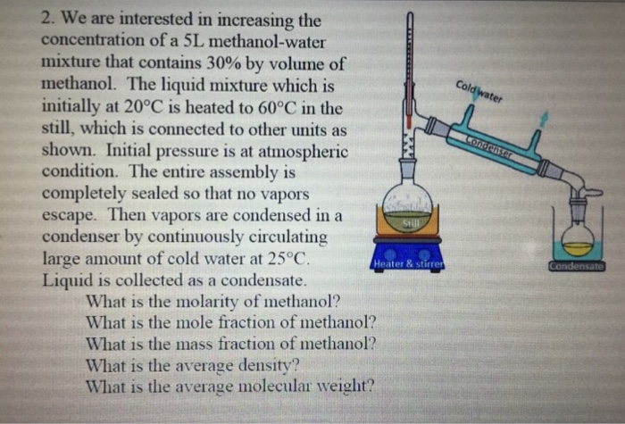 2. We are interested in increasing the concentration of a SL methanol-water mixture that contains 30% by volume of methanol. The liquid mixture which is initially at 20°C is heated to 60°C in the still, which is connected to other units as shown. Initial pressure is at atmospheric condition. The entire assembly is completely sealed so that no vapors escape. Then vapors are condensed in a condenser by continuously circulating large amount of cold water at 25°C Liquid is collected as a condensate. Cold water Heater & stirre What is the molarity of methanol? What is the mole fraction of methanol? What is the mass fraction of methanol? What is the average density? What is the average molecular weight?