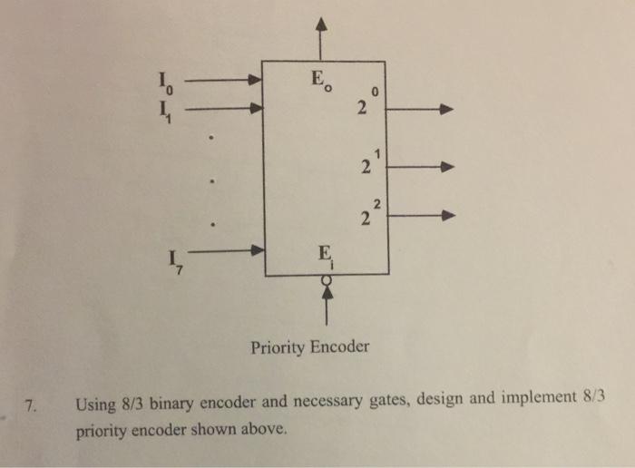 encoder diagram 7 to 3 schematics wiring diagrams u2022 rh hokispokisrecords com