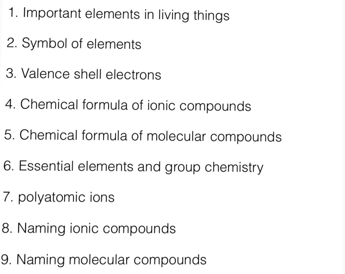 Solved Important Elements In Living Things Symbol Of Elem