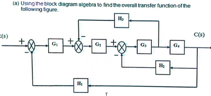 Solved: Using The Block Diagram Algebra To Find The Overal... | Chegg.comChegg
