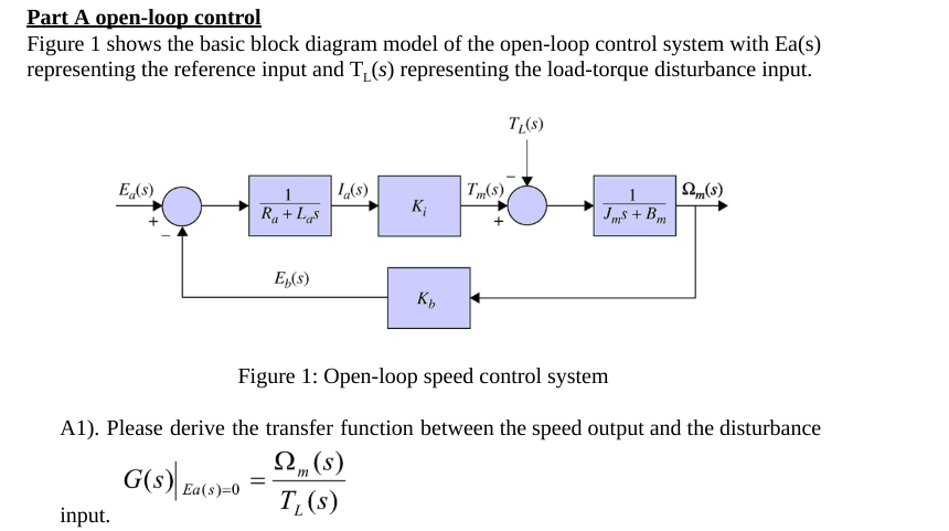 part a open-loop control figure 1 shows the basic block diagram model of  the