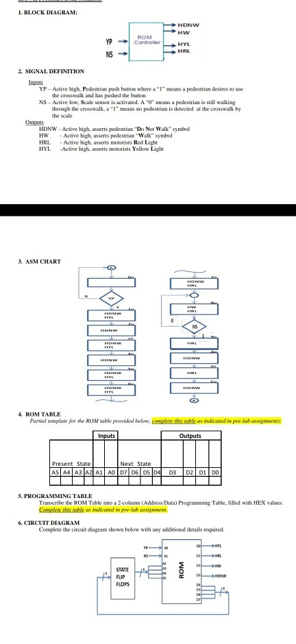 BLOCK DIAGRAM: HDNW HW ROM PontrollerHYL NS 2. SIGNAL DEFINITION YP-Active