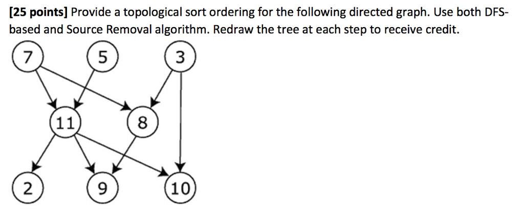 [25 points] Provide a topological sort ordering for the following directed graph. Use both DFS- based and Source Removal algorithm. Redraw the tree at each step to receive credit. 7 5 3 8 2 9 10