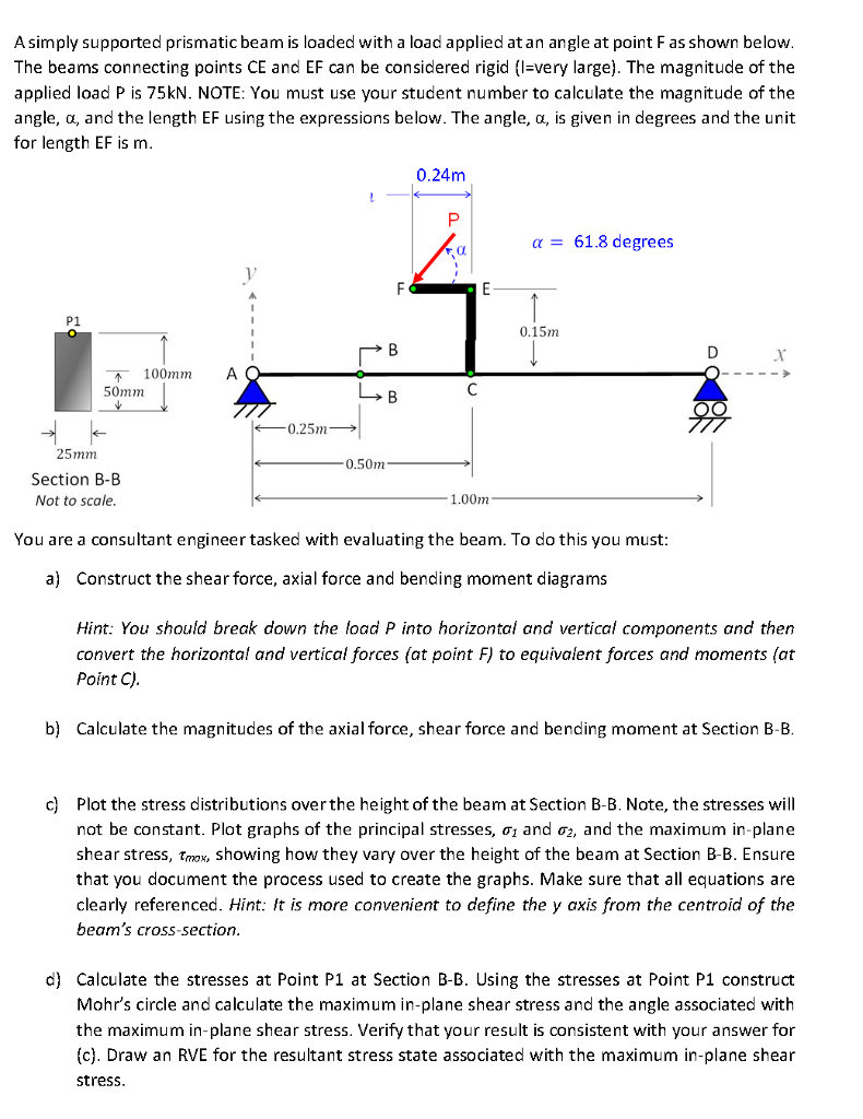 Solved A Simply Supported Prismatic Beam Is Loaded With Draw The Bending Moment And Shear Force Diagrams F Cheggcom Load Applied At An Angle Point