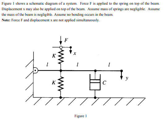 solved figure 1 shows a schematic diagram of a system for Sig P226 Schematic Springs figure 1 shows a schematic diagram of a system force f is applied to the spring