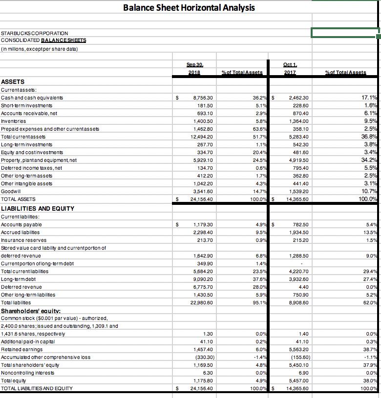 KEY FINANCIAL STATEMENT RATIOS THIS YEAR LAST YEAR