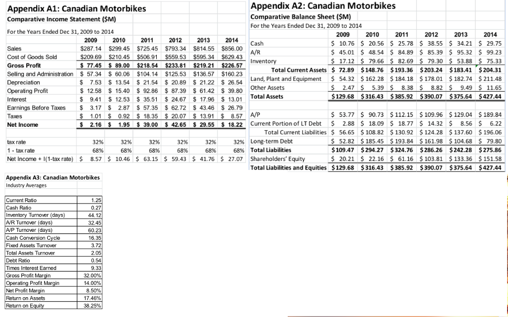 Solved: Please Find Attached A Multi-year Income Statement