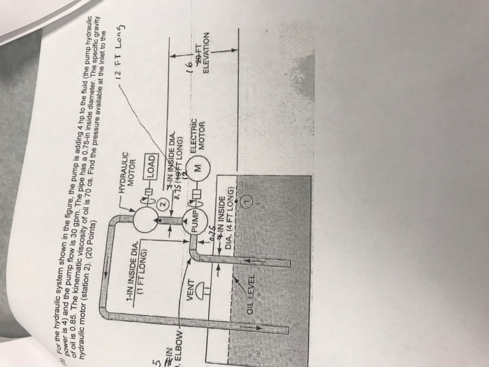 Solved: The Hydraulic System Shown In Ois 4) And The Pump