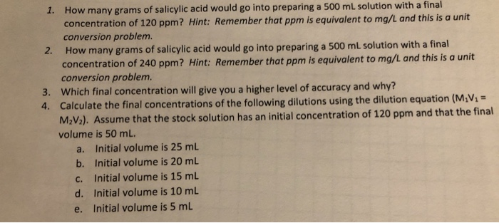 How many grams of salicylic acid would go into preparing a 500 mL solution