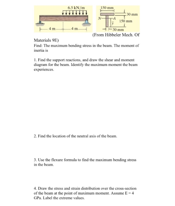 Solved: Find: The Maximum Bending Stress In The Beam  The