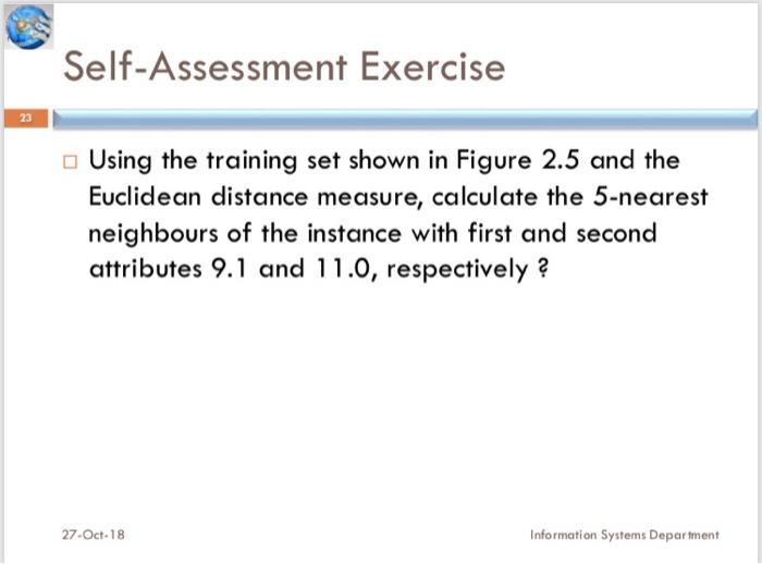 Self-Assessment Exercise 23 Using The Training Set
