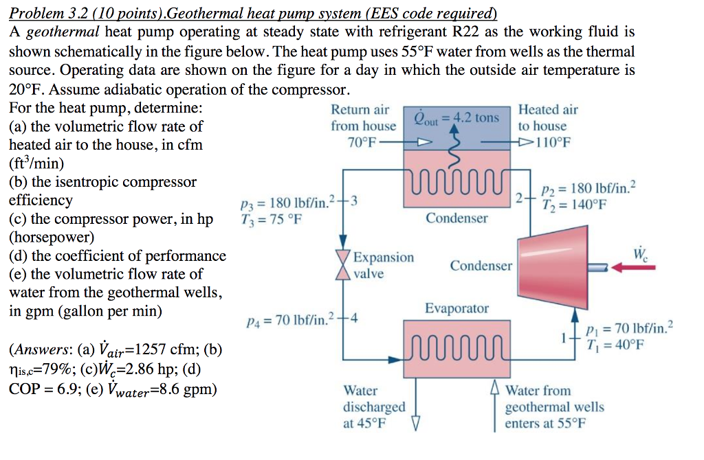 Solved: Problem 3.2 (10 Points).Geothermal Heat Pump Syste ... on