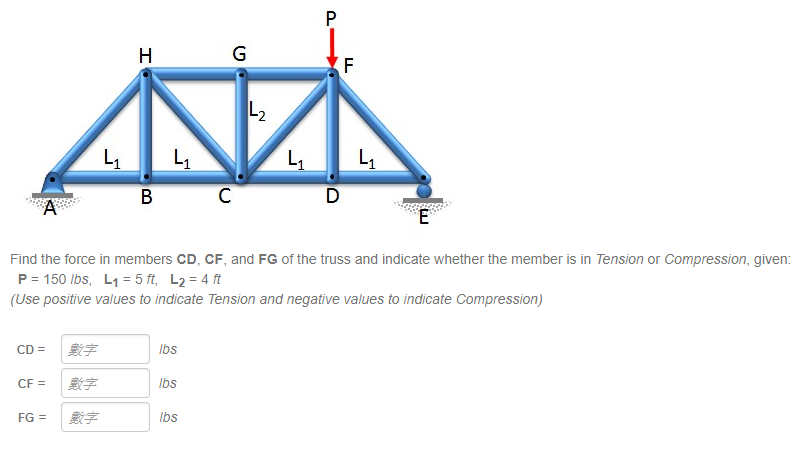 Find the force in members CD, CF, and FG of the truss and indicate whether the member is in Tension or Compression, given P:150 lbs, L1 = 5 ft, L2°4ft (Use positive values to indicate Tension and negative values to indicate Compression) CD = (數字 CF= (數字 FG- 1數字 囍能 lbs lbs