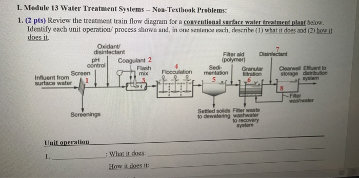 Solved review the treatment train flow diagram for a conv module 13 water treatment systems non textbook problems 1 2 pts ccuart Choice Image