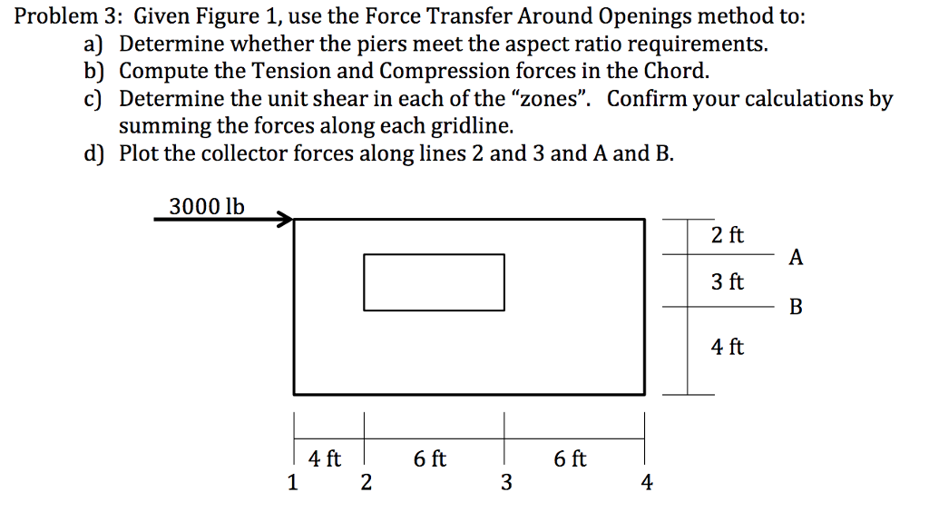 Problem 3: Given Figure 1, use the Force Transfer Around Openings method to: a) Determine whether the piers meet the aspect ratio requirements b) Compute the Tension and Compression forces in the Chord. c) Determine the unit shear in each of the zones. Confirm your calculations by summing the forces along each gridline. d) Plot the collector forces along lines 2 and 3 and A and B. 3000 lb 2 ft 3 ft 4 ft 6 ft 4 ft 1 6 ft 3 4