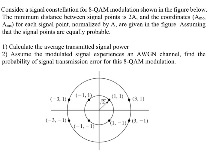 Solved Consider A Signal Constellation For 8 QAM Modulati