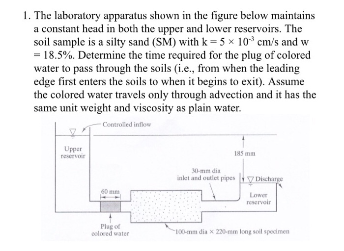 Solved The Laboratory Apparatus Shown In The Figure Below