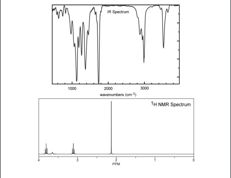 IR Spectrum 3000 1000 2000 wavenumbers (cm-1) 1H NMR Spectrum PPM