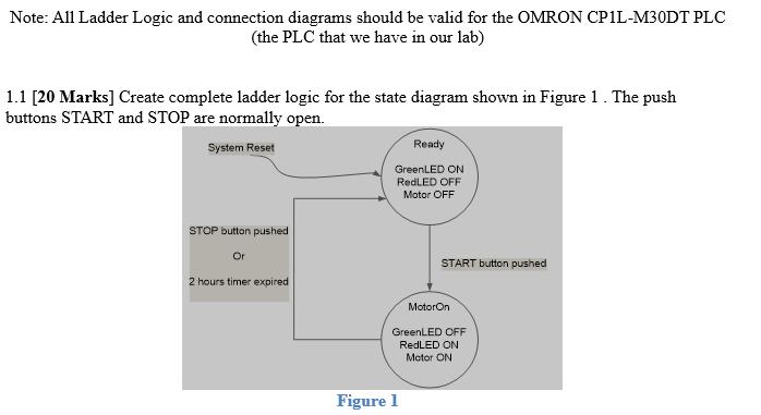 Wiring Diagram For Omron Cp1l Plc. Omron Plc Basics Espanol ... on