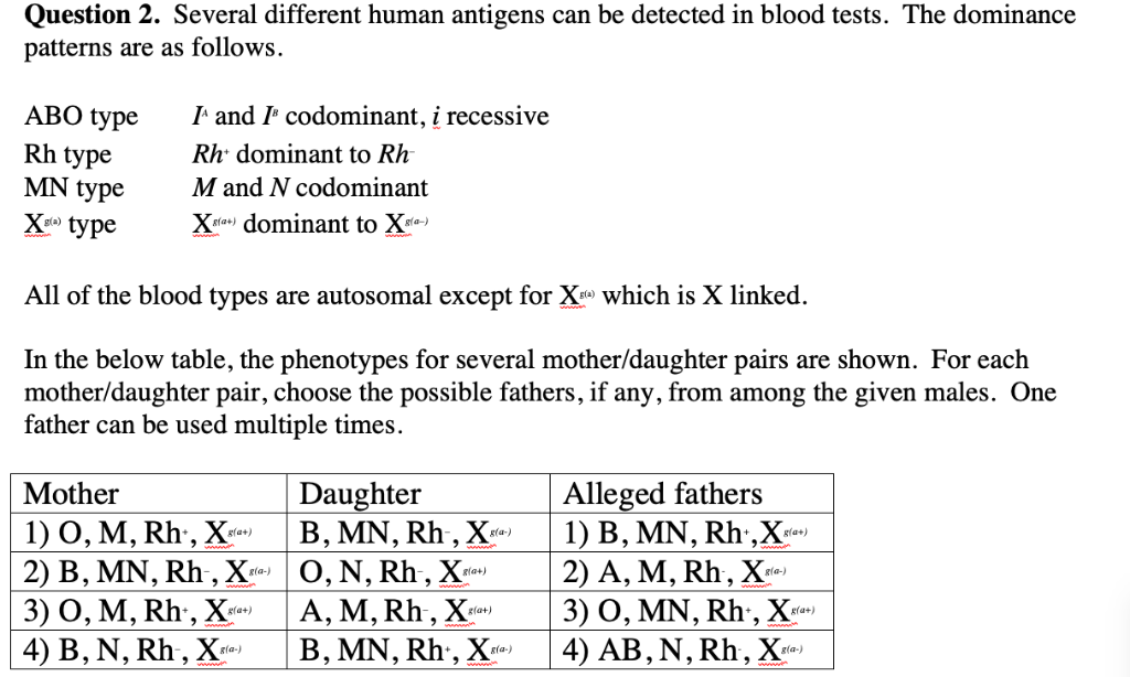 Question 2. Several different human antigens can be detected in blood tests. The dominance patterns are as follows. Rh type M