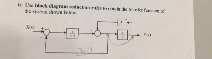 Solved  Use Block Diagram Reduction Rules To Obtain The Tr