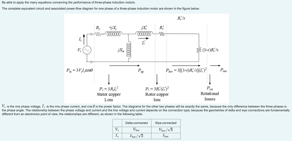 Solved: Part A- Efficiency Of Delta-Connected And Wye-Conn