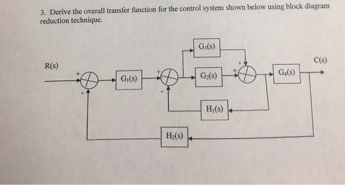 Solved  3  Derive The Overall Transfer Function For The Co
