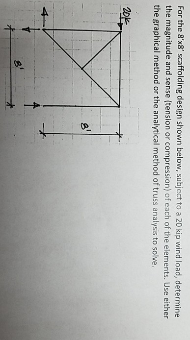 Solved: For The 8'x8' Scaffolding Design Shown Below, Subj