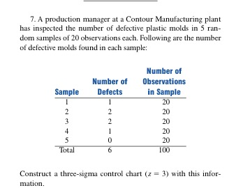 Solved: 7  A Production Manager At A Contour Manufacturing