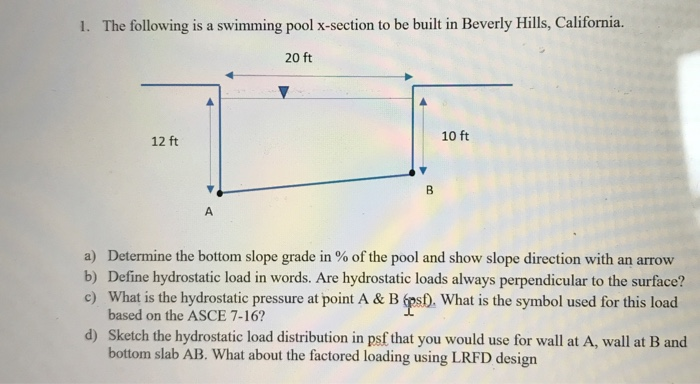 Solved: I. The Following Is A Swimming Pool X-section To B ...