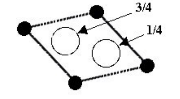 Solved The Projection Down The C Axis Of The Unit Cell Of
