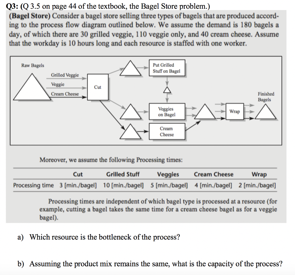 оз: (q 3 5 on page 44 of the textbook, the bagel store problem
