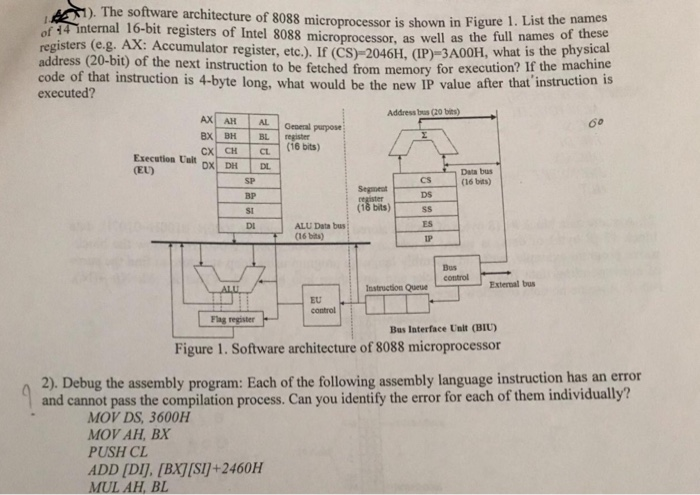 Solved: )  The Software Architecture Of 8088 Microprocesso