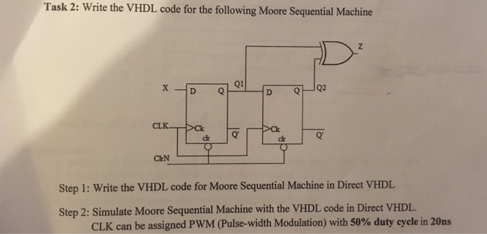 Write The VHDL Code For The Following Moore Sequen    | Chegg com