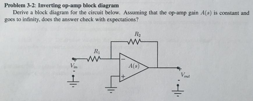 Solved: Problem 3-2: Inverting Op-amp Block Diagram Derive... | Chegg.comChegg