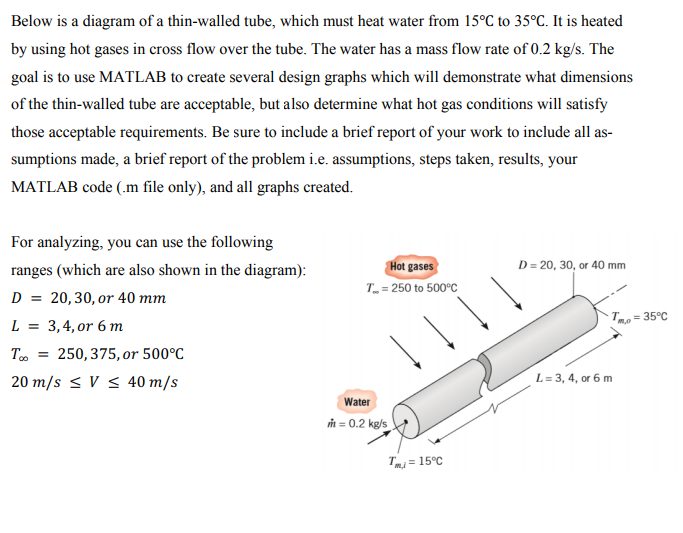 below is a diagram of a thin-walled tube, which must heat water from