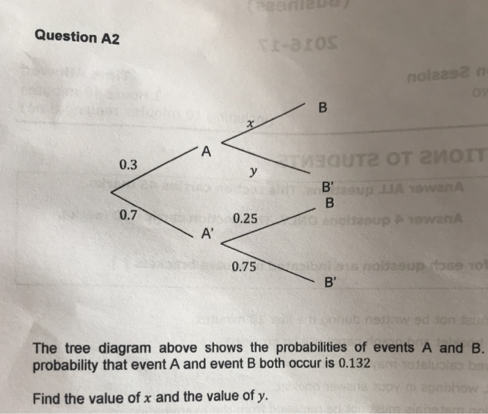Solved question a2 03 07 025 a 075 the tree di question a2 03 07 025 a 075 the tree diagram above shows the probabilities ccuart Gallery