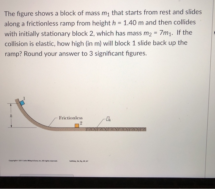 Solved: The Figure Shows A Block Of Mass M1 That Starts Fr ...