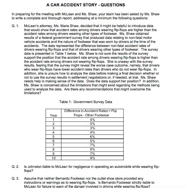A CAR ACCIDENT STORY - QUESTIONS In Preparing For