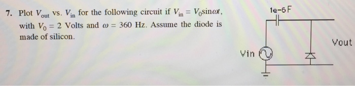 le-6 F 7. Plot Vout Vs. Vin for the following circuit if Vn Vosinor, 360 Hz. Assume the diode is with Vo = 2 Volts and made of silicon. Vout Vin