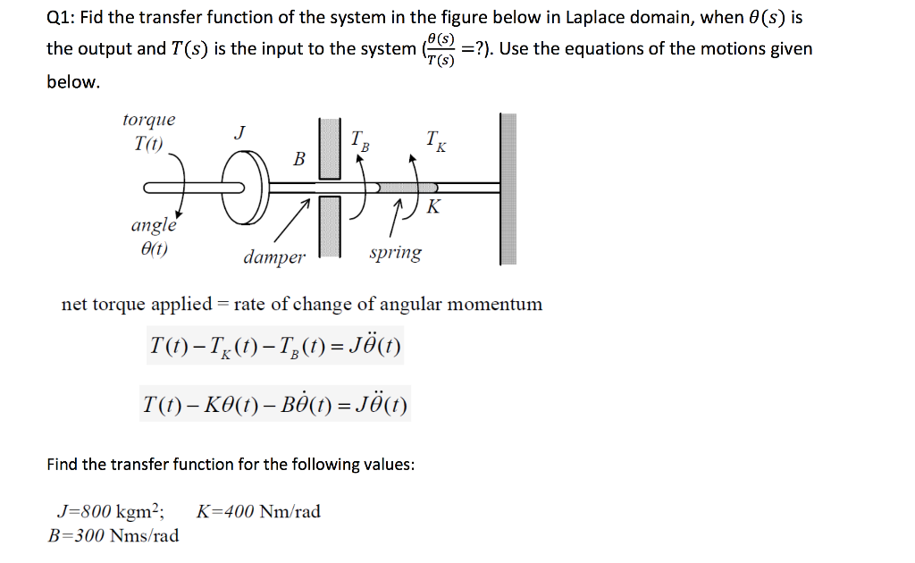 Solved: Q1: Fid The Transfer Function Of The System In The