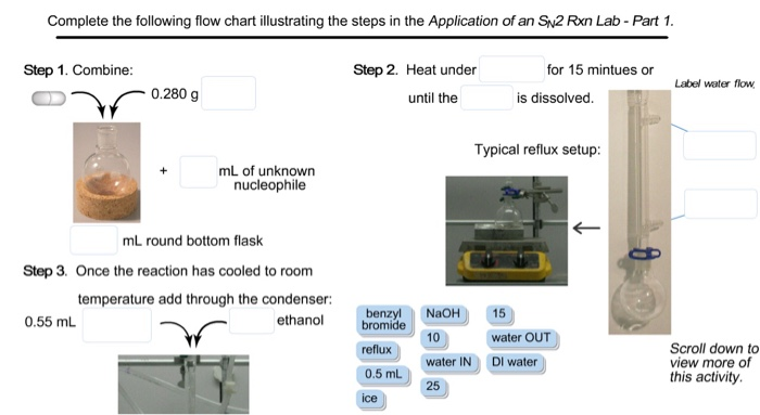Solved Complete The Following Flow Chart Illustrating The