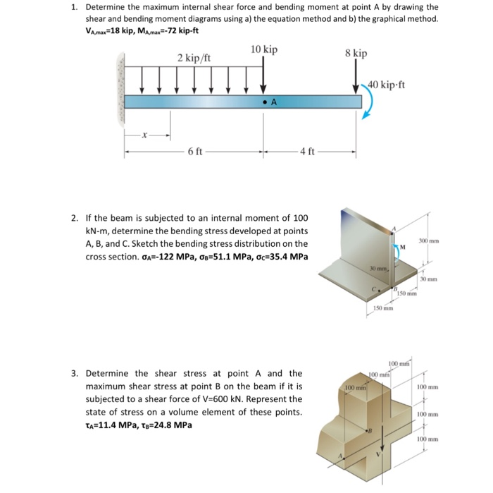 solved determine the maximum internal shear force and ben rh chegg com
