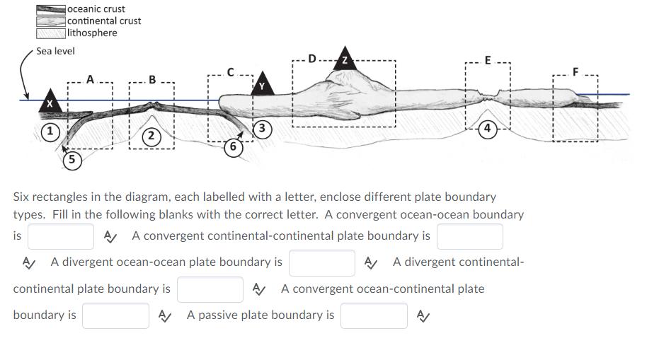Ocean Plate Tectonics Drawing Clip Art