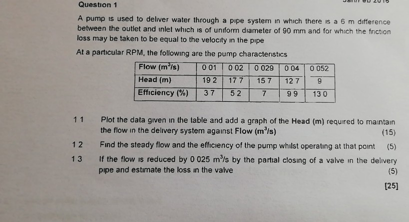 Question 1 A pump is used to deliver water through a pipe system in which there is a 6 m difference between the outlet and inlet which is of uniform diameter of 90 mm and for which the frction loss may be taken to be equal to the velocity in the pipe At a particular RPM, the following are the pump characteristics Flow (m/s) Head (m) Efficiency(%) | 37 | 52 | 7 | 99 | 130 001 002 0 029 004 0 052 19 2 177 157 127 9 Plot the data given in the table and add a graph of the Head (m) required to maintain the flow in the delivery system against Flow (m/s) Find the steady flow and the efficiency of the pump whilst operating at that point (5) If the flow is reduced by 0 025 ms by the partial closing of a valve in the delivery pipe and estimate the loss in the valve 11 (15) 12 13 25]