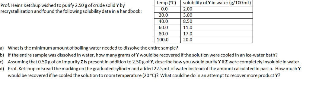 temp (C) solubility of Y in water (g/100 mL) Prof. Heinz Ketchup wished to purify 2.50 g of crude solid Y by recrystallizatio