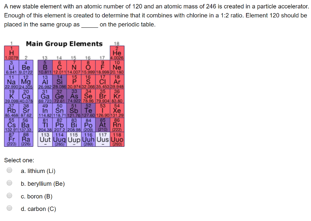 Solved A New Stable Element With An Atomic Number Of 120